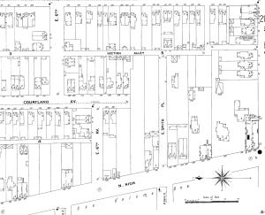 High Street 1901